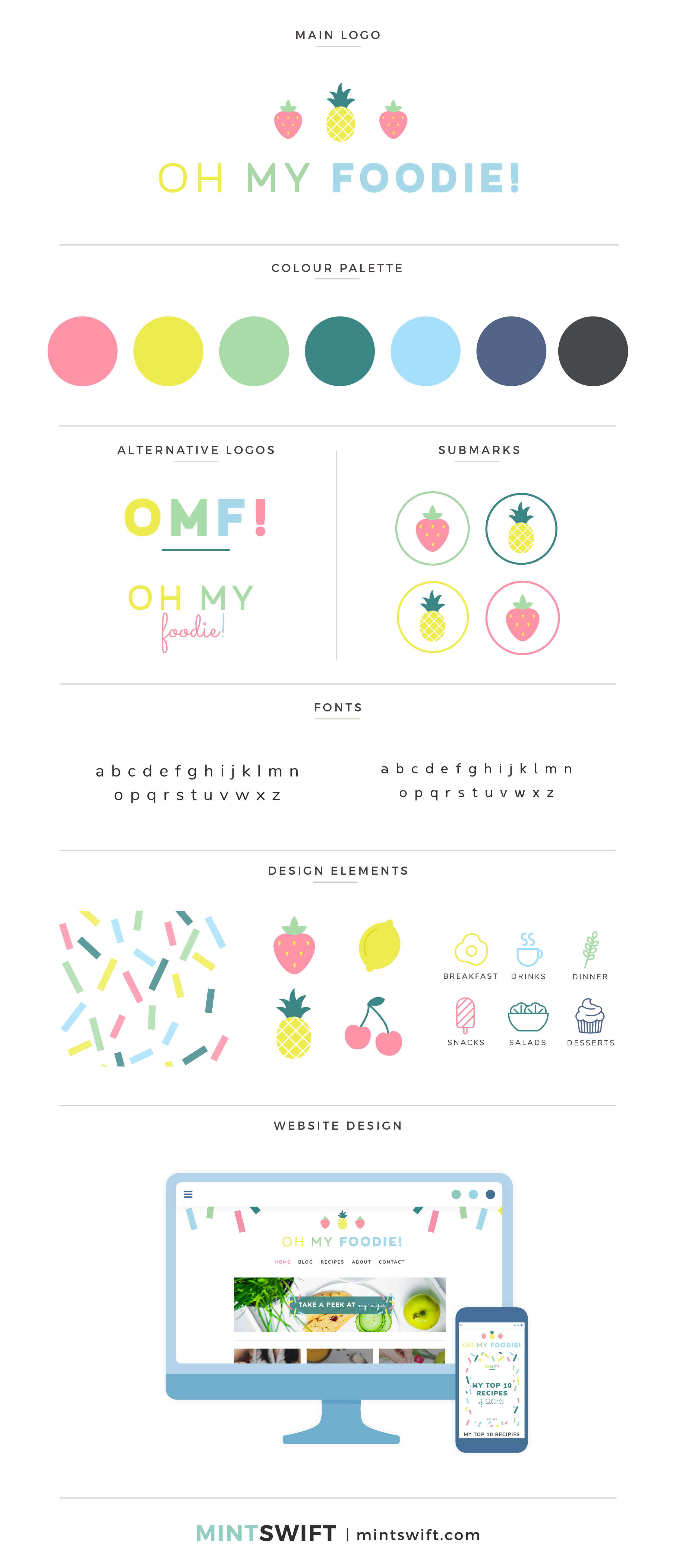 Oh My Foodie - Brand Board - Brand & Website - MintSwift