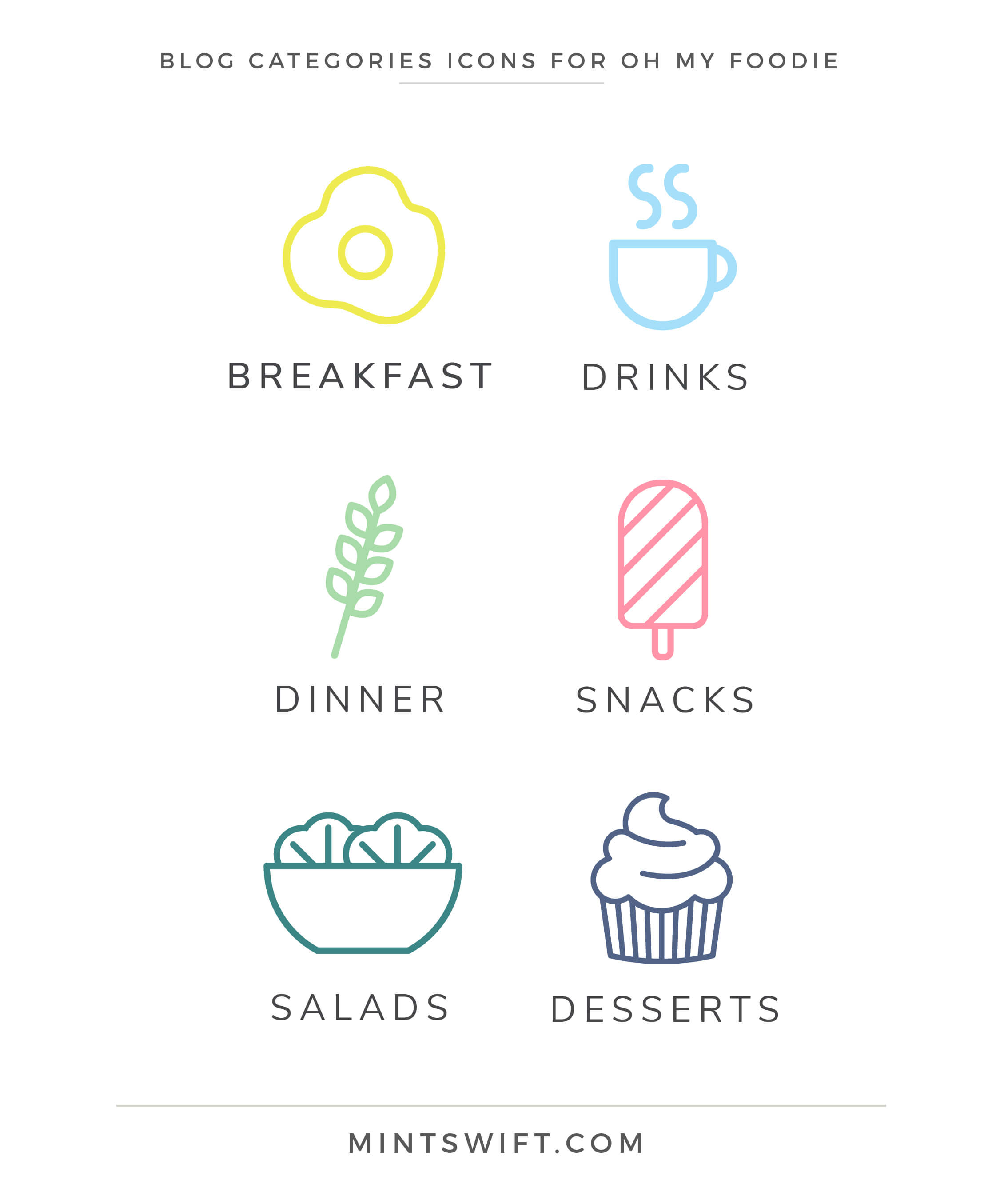 Oh My Foodie blog categories icons MintSwift