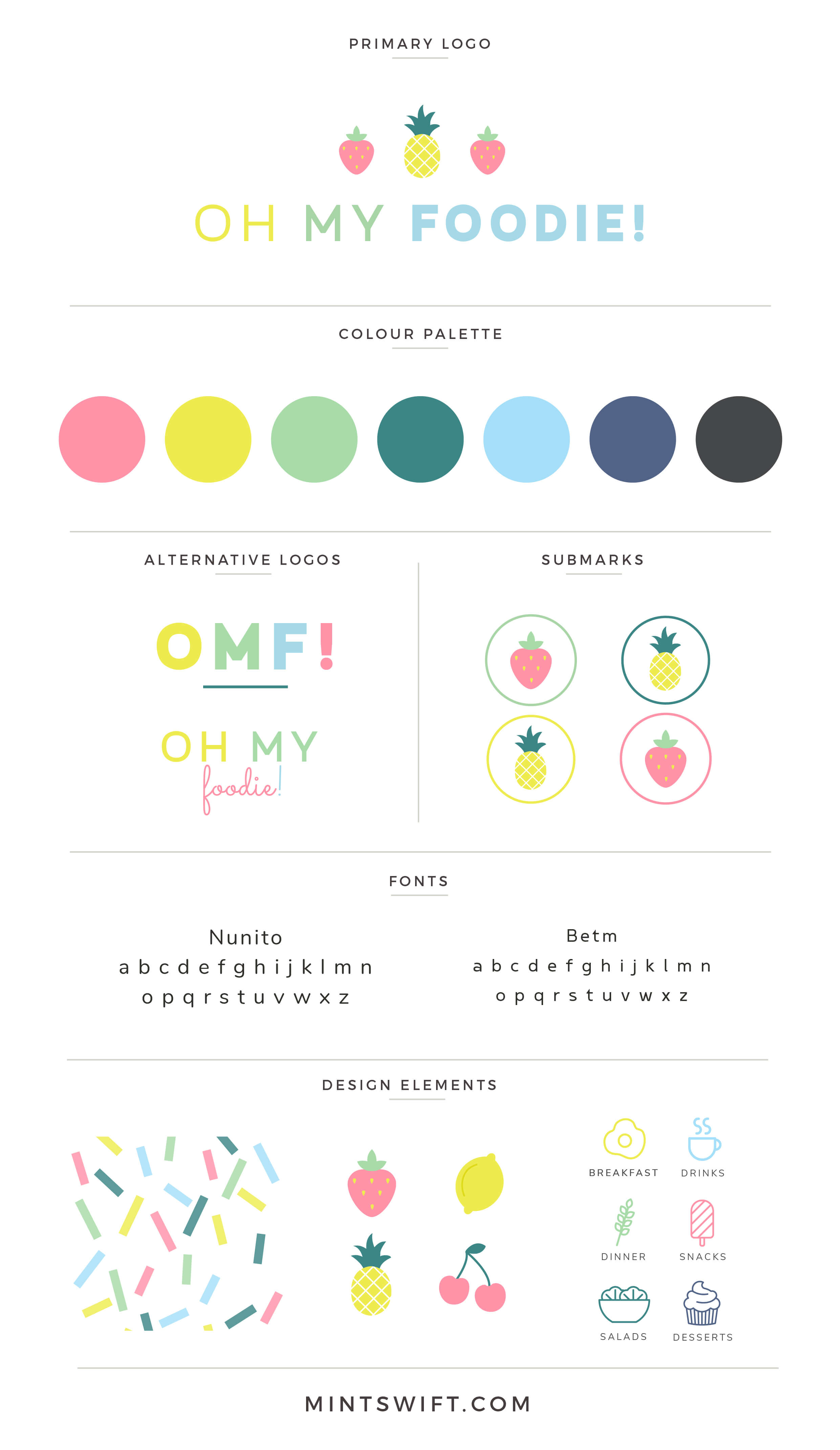 Oh my Foodie brand board - MintSwift
